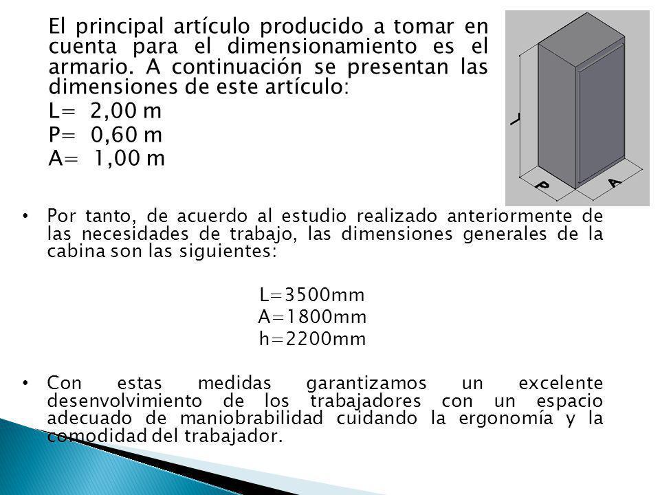 El principal artículo producido a tomar en cuenta para el dimensionamiento es el armario. A continuación se presentan las dimensiones de este artículo: