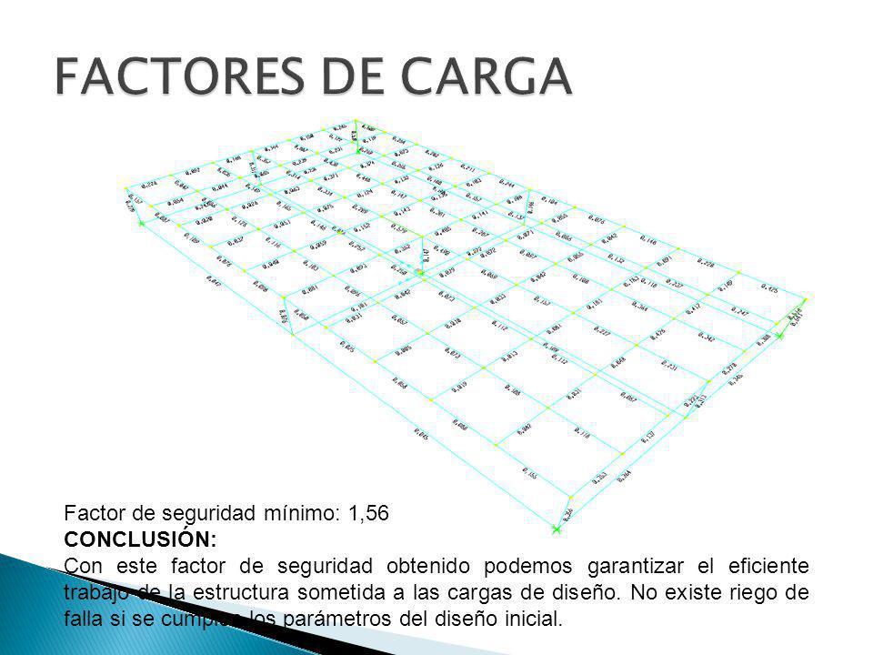 FACTORES DE CARGA Factor de seguridad mínimo: 1,56 CONCLUSIÓN: