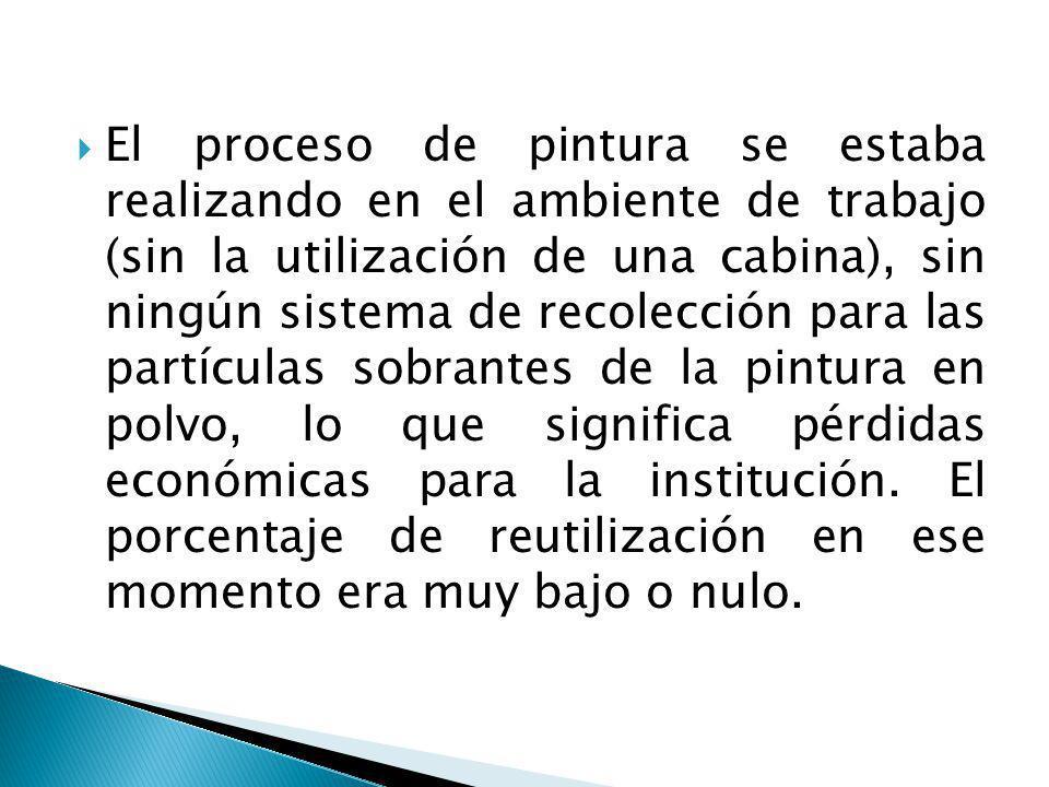 El proceso de pintura se estaba realizando en el ambiente de trabajo (sin la utilización de una cabina), sin ningún sistema de recolección para las partículas sobrantes de la pintura en polvo, lo que significa pérdidas económicas para la institución.