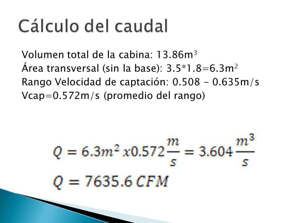 Cálculo del caudal