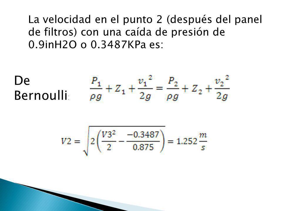 La velocidad en el punto 2 (después del panel de filtros) con una caída de presión de 0.9inH2O o 0.3487KPa es: