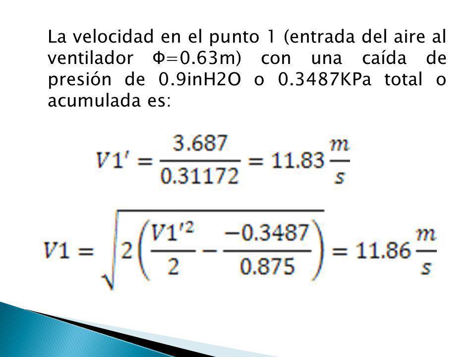 La velocidad en el punto 1 (entrada del aire al ventilador Φ=0
