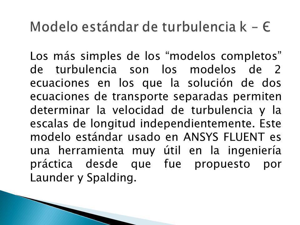 Modelo estándar de turbulencia k – Є