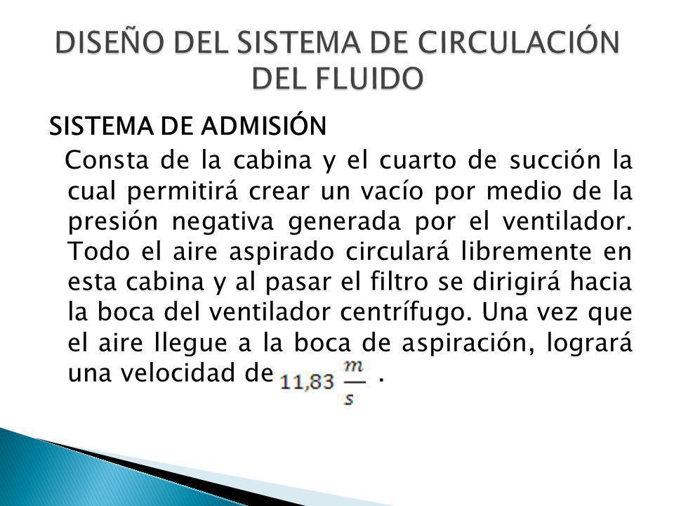 DISEÑO DEL SISTEMA DE CIRCULACIÓN DEL FLUIDO