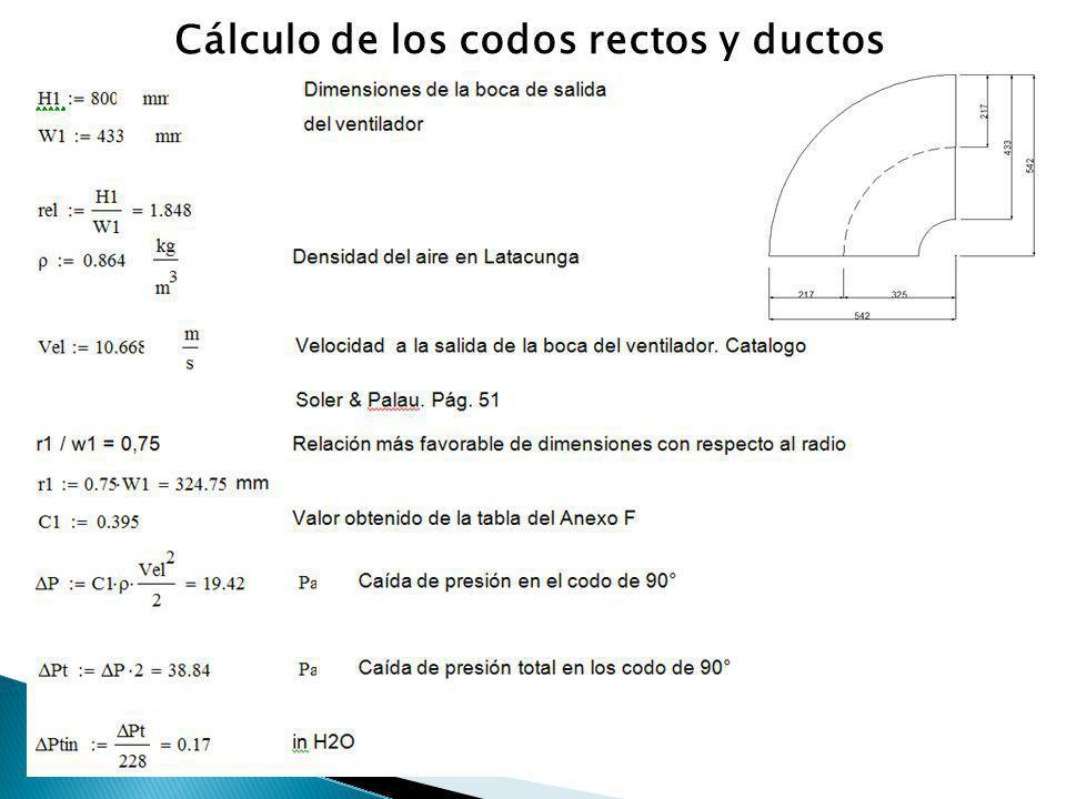 Cálculo de los codos rectos y ductos