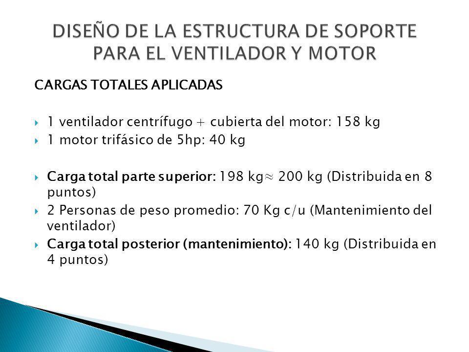 DISEÑO DE LA ESTRUCTURA DE SOPORTE PARA EL VENTILADOR Y MOTOR