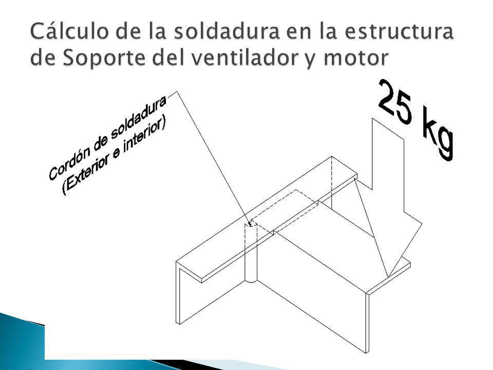 Cálculo de la soldadura en la estructura de Soporte del ventilador y motor