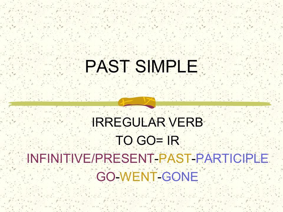 INFINITIVE/PRESENT-PAST-PARTICIPLE