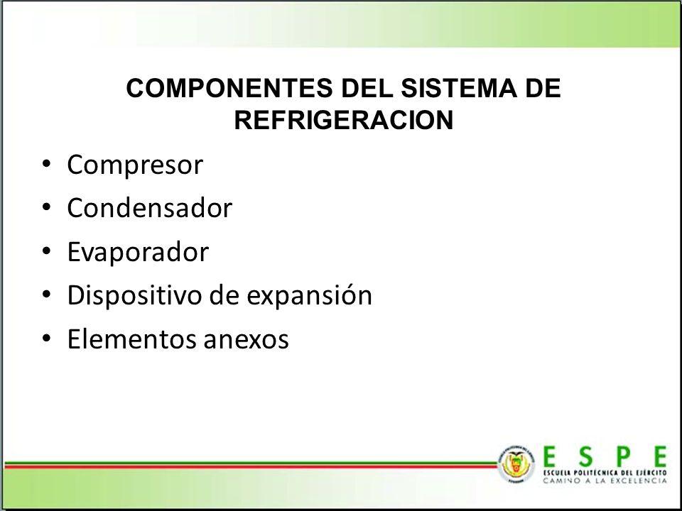 COMPONENTES DEL SISTEMA DE REFRIGERACION