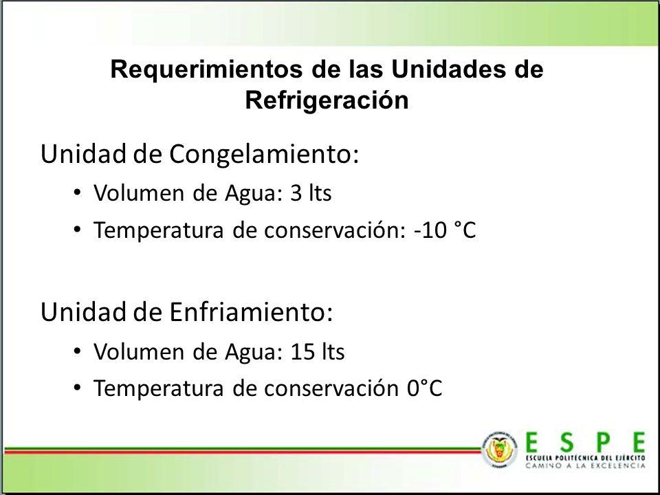 Requerimientos de las Unidades de Refrigeración