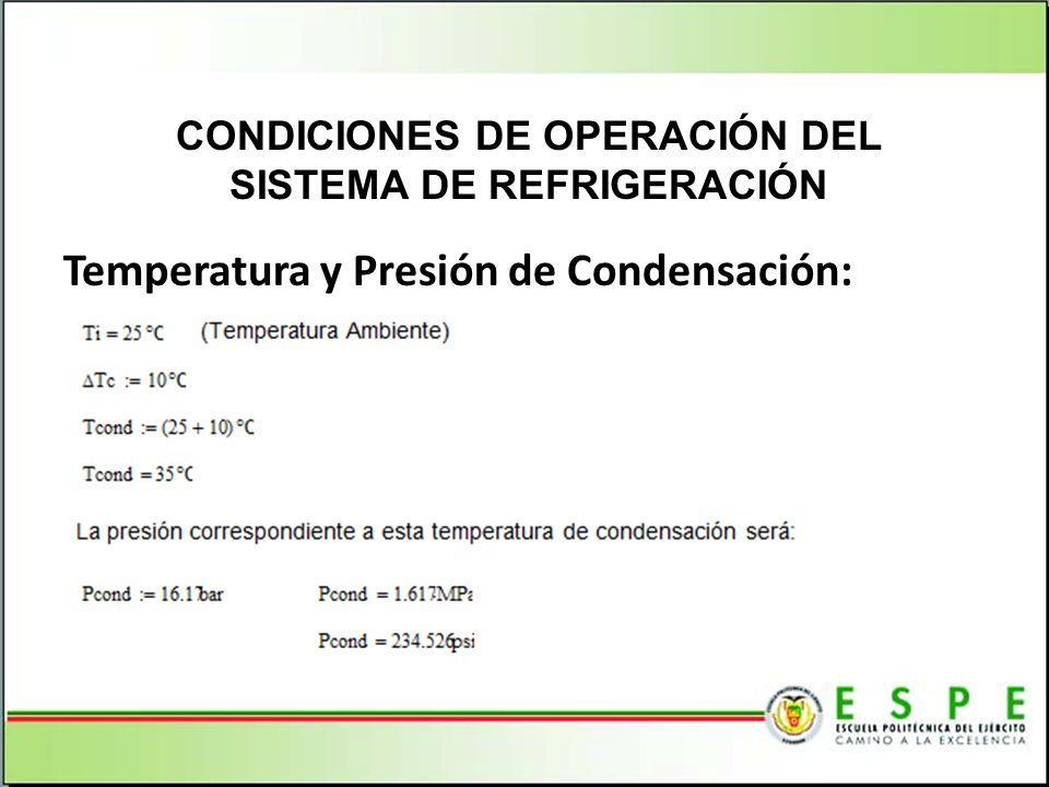 CONDICIONES DE OPERACIÓN DEL SISTEMA DE REFRIGERACIÓN