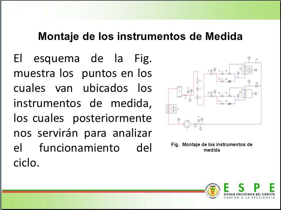 Montaje de los instrumentos de Medida