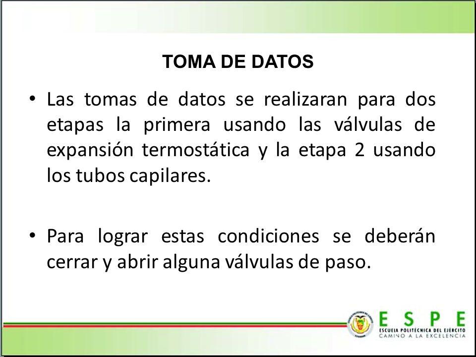 TOMA DE DATOS