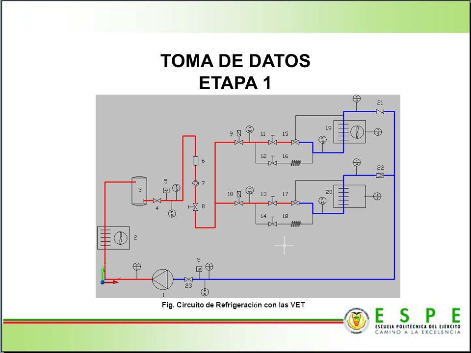 Fig. Circuito de Refrigeración con las VET