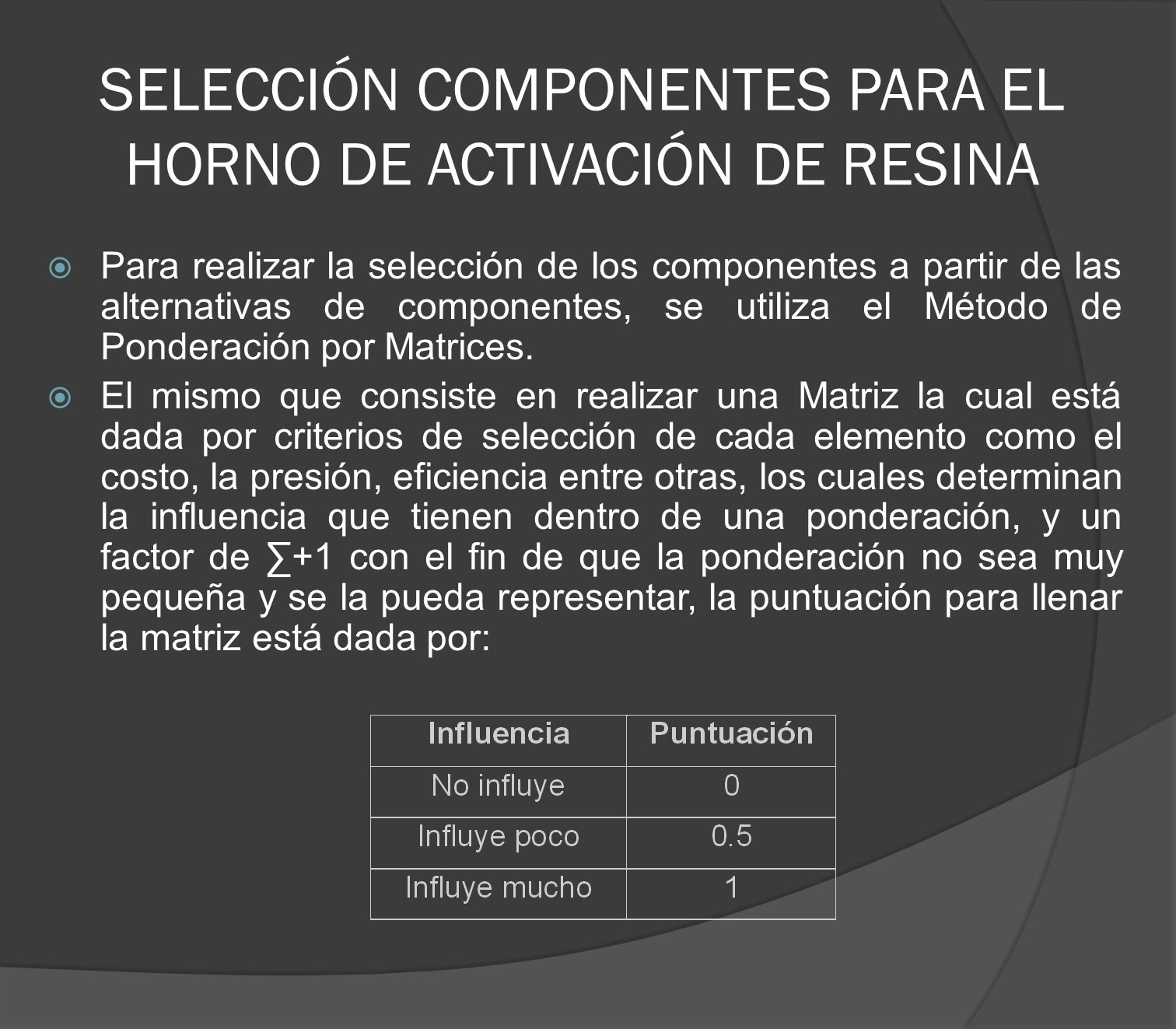 SELECCIÓN COMPONENTES PARA EL HORNO DE ACTIVACIÓN DE RESINA