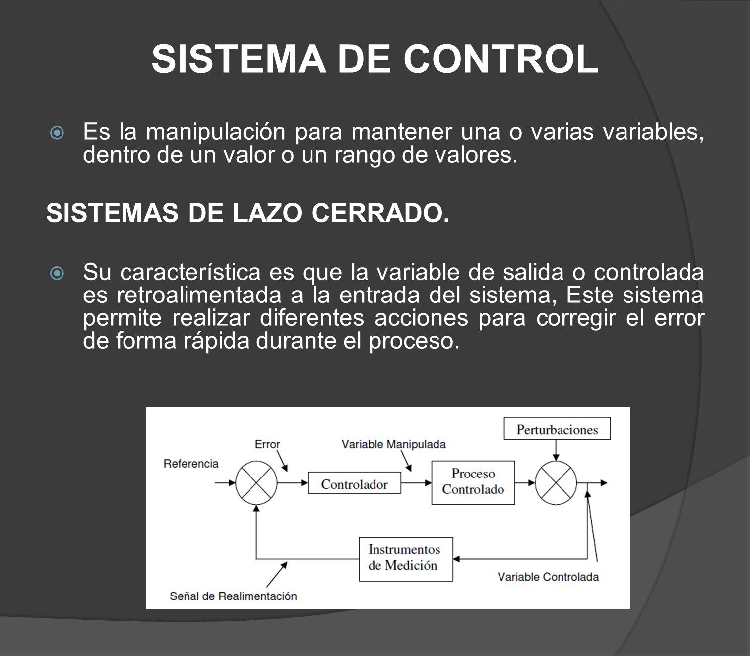 SISTEMA DE CONTROL SISTEMAS DE LAZO CERRADO.