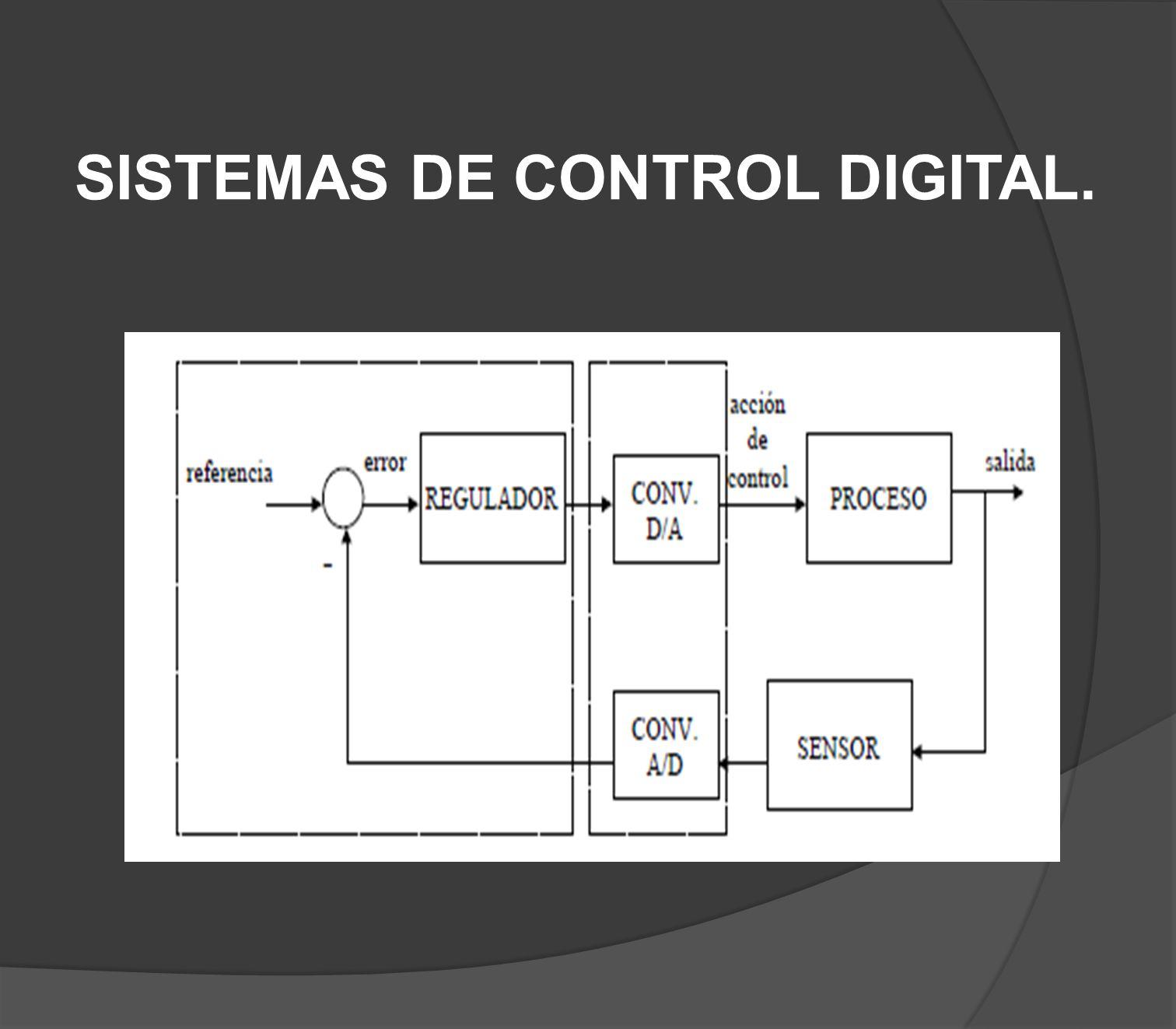 SISTEMAS DE CONTROL DIGITAL.