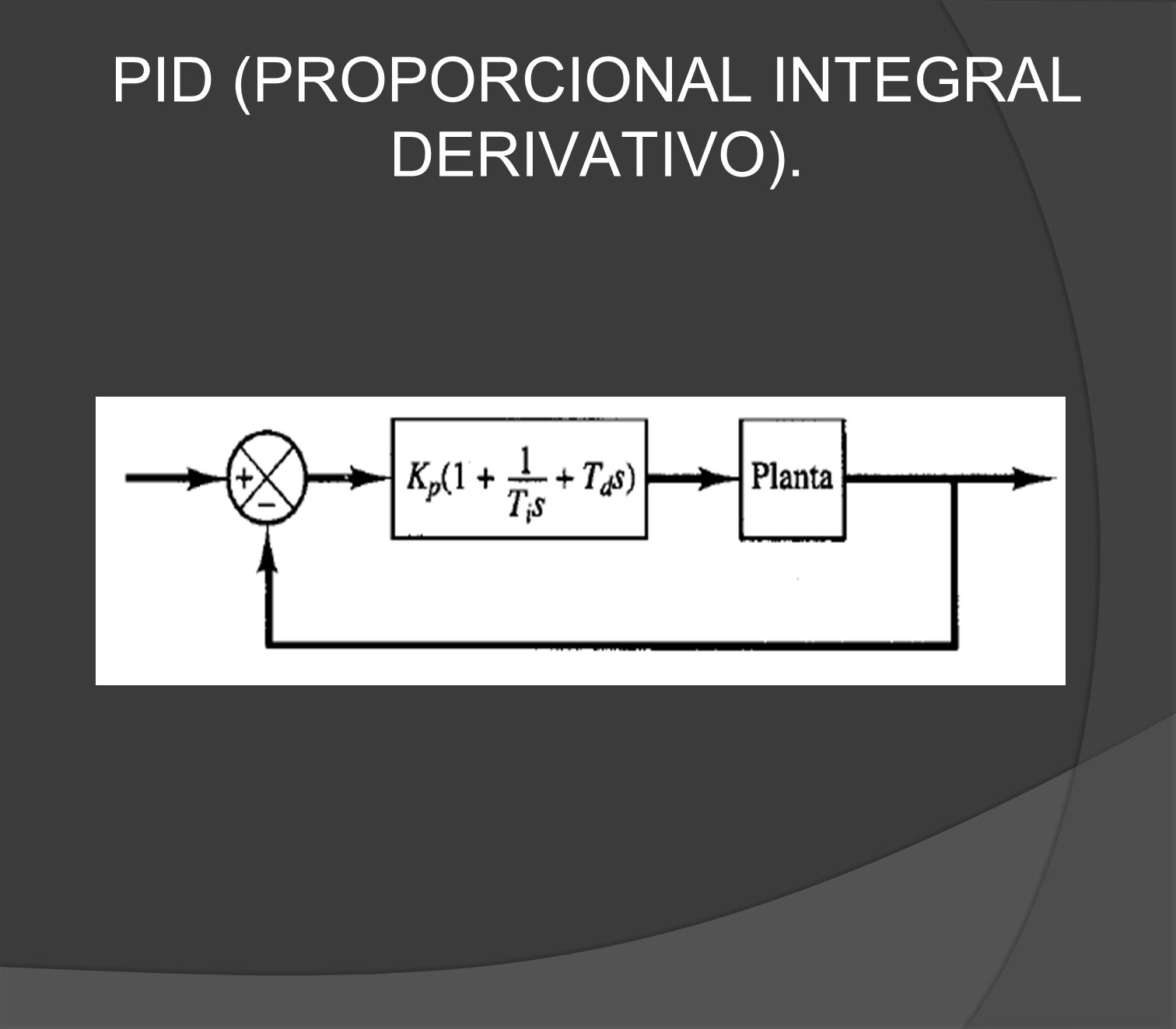 PID (PROPORCIONAL INTEGRAL DERIVATIVO).