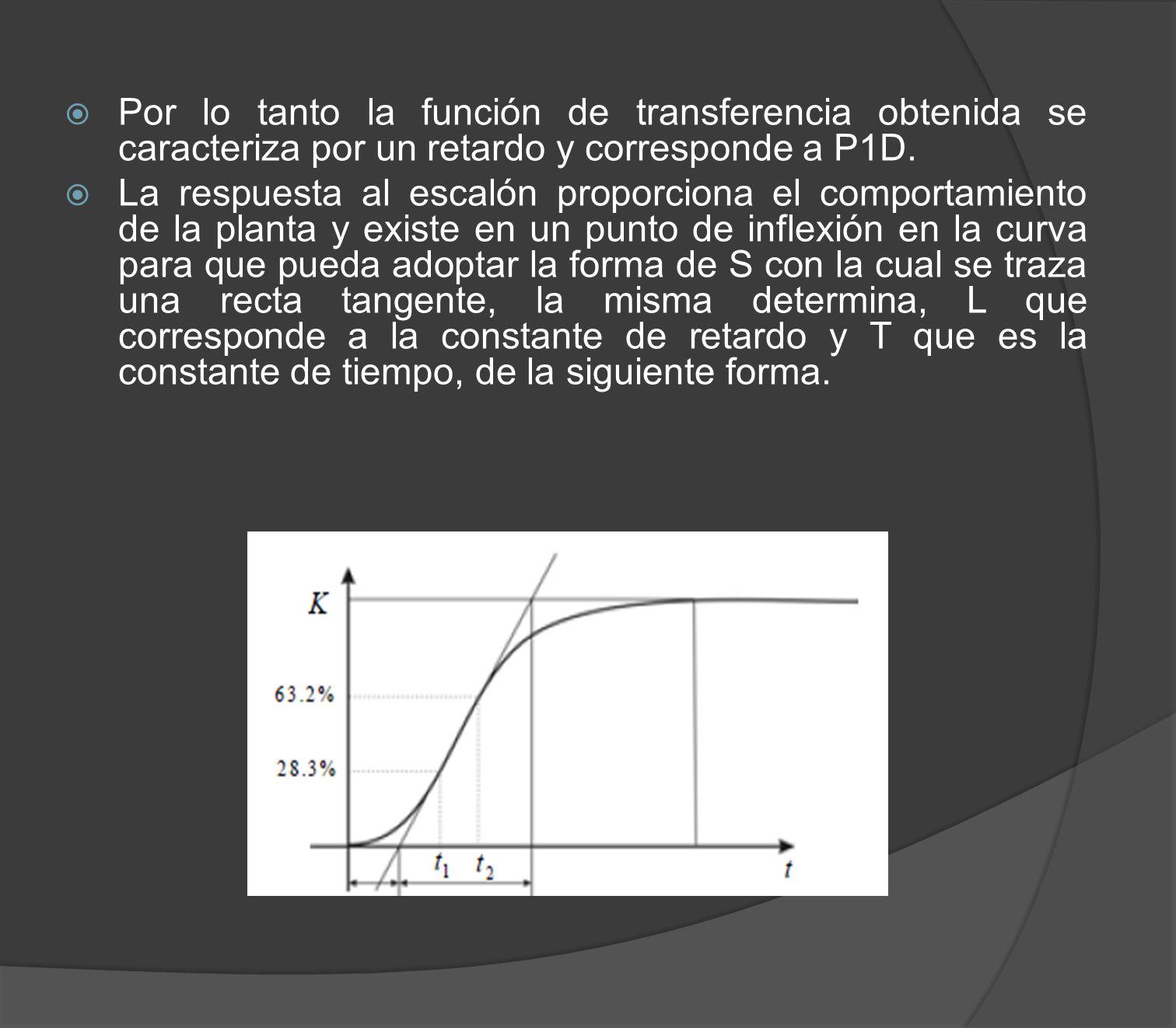 Por lo tanto la función de transferencia obtenida se caracteriza por un retardo y corresponde a P1D.