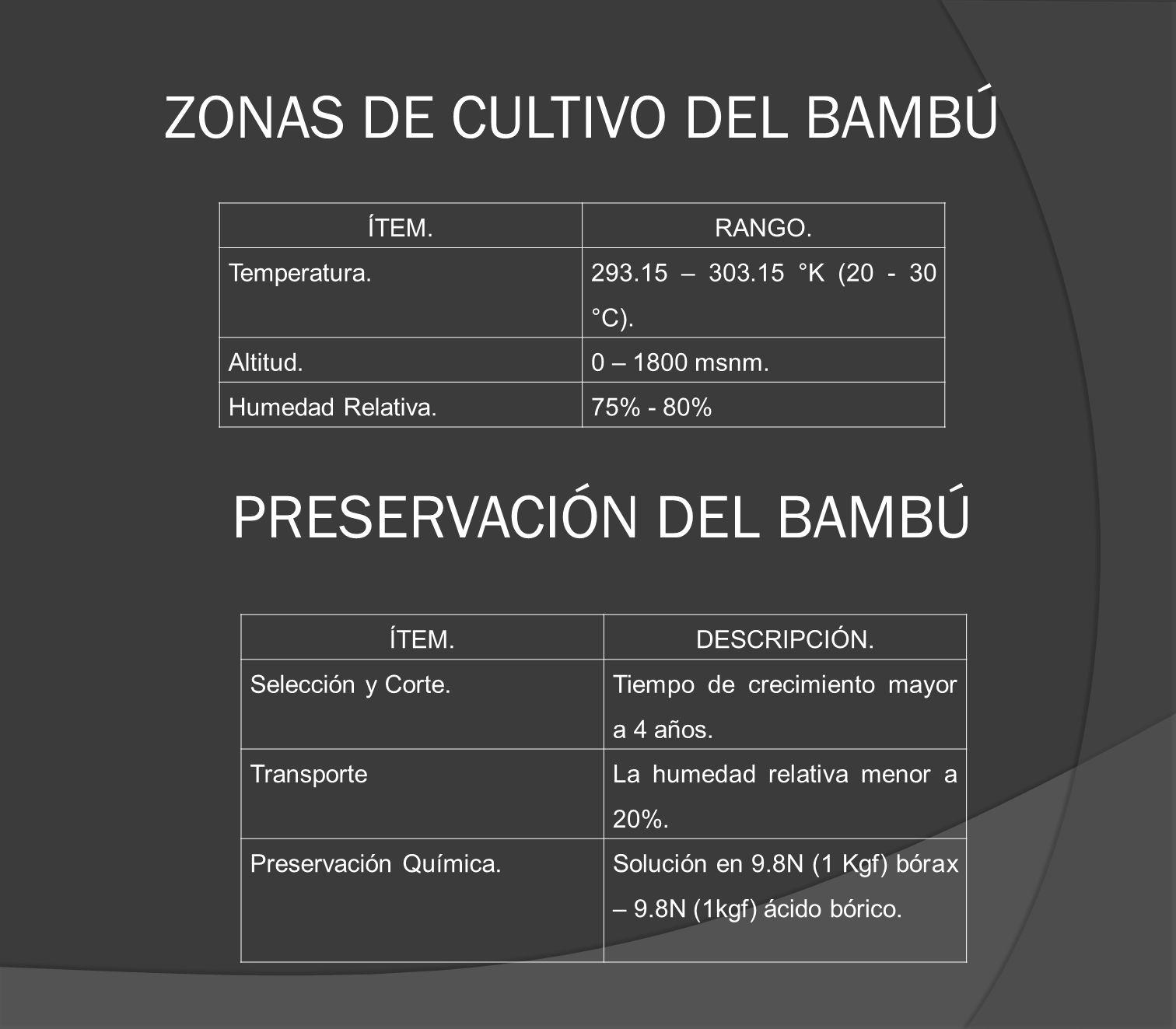 PRESERVACIÓN DEL BAMBÚ