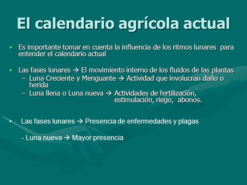 El calendario agrícola actual
