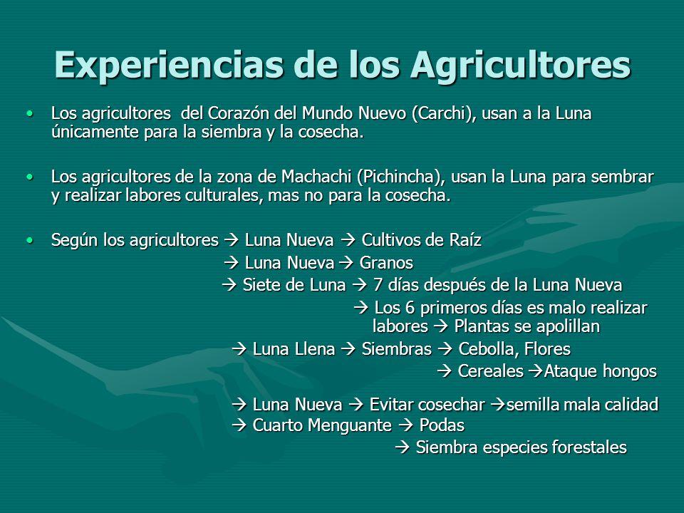 Experiencias de los Agricultores