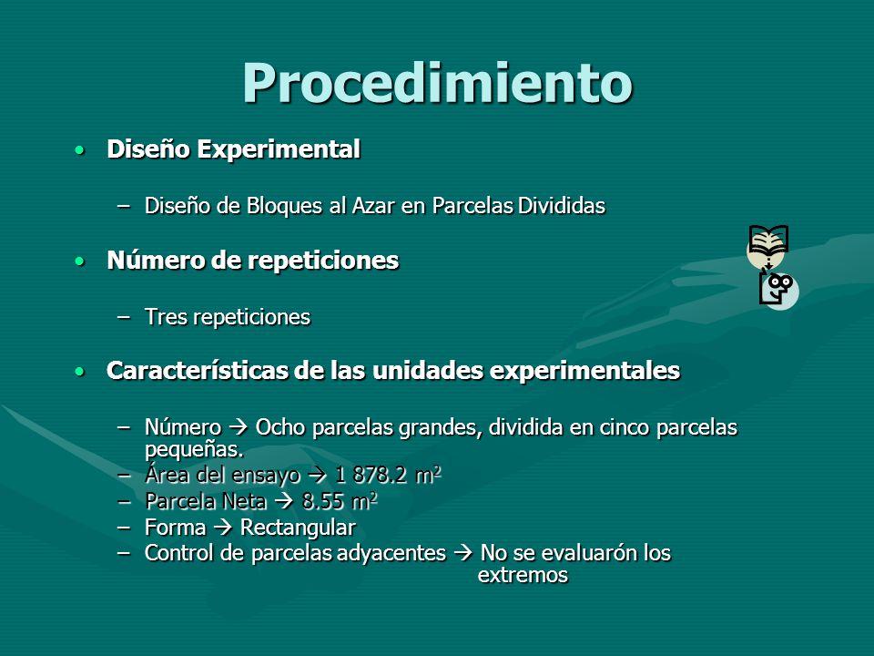 Procedimiento Diseño Experimental Número de repeticiones