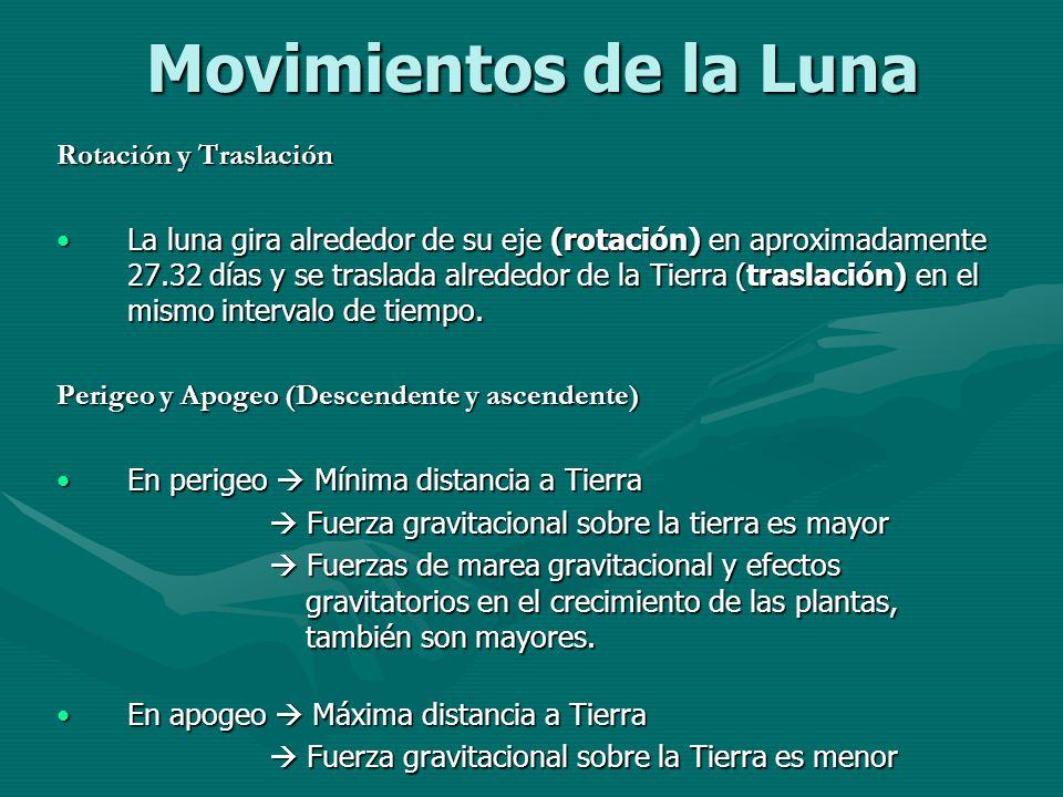 Movimientos de la Luna Rotación y Traslación