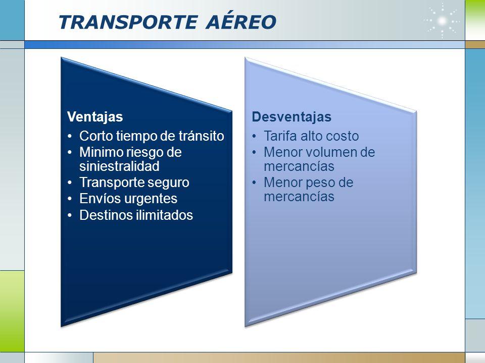 TRANSPORTE AÉREO Ventajas Corto tiempo de tránsito