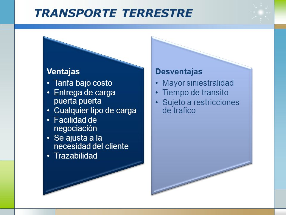 TRANSPORTE TERRESTRE Ventajas Tarifa bajo costo