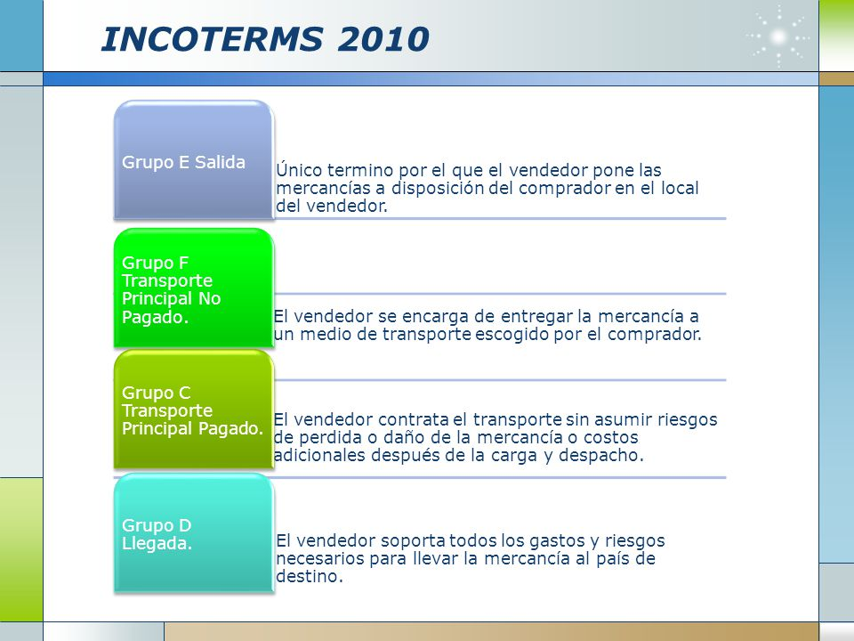 INCOTERMS 2010 Grupo E Salida