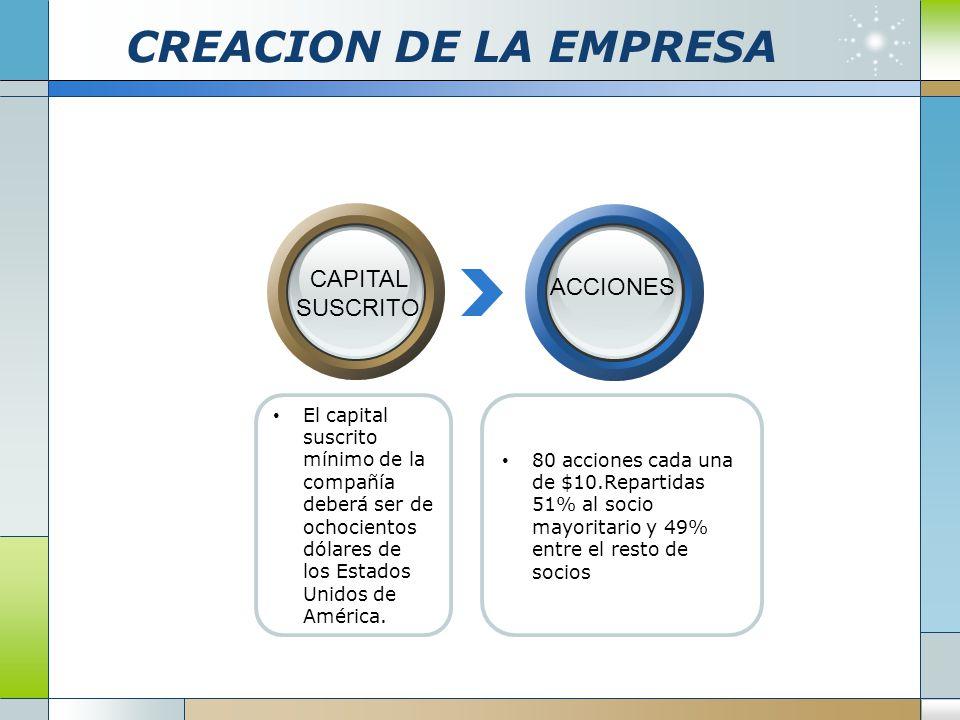 CREACION DE LA EMPRESA CAPITAL SUSCRITO ACCIONES