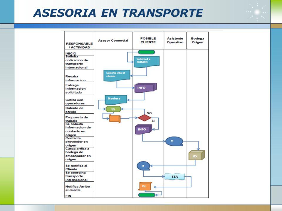 ASESORIA EN TRANSPORTE