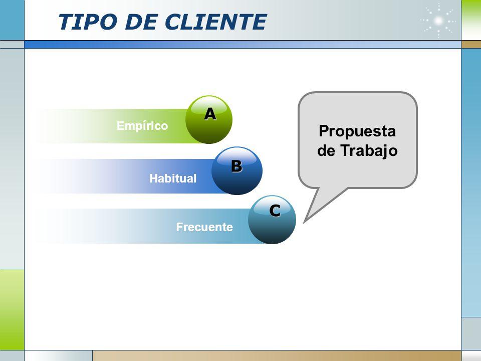 TIPO DE CLIENTE B C A Empírico Habitual Frecuente Propuesta de Trabajo