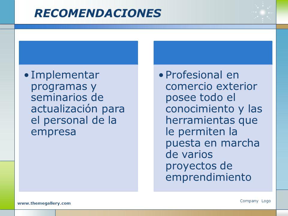 RECOMENDACIONES Implementar programas y seminarios de actualización para el personal de la empresa.