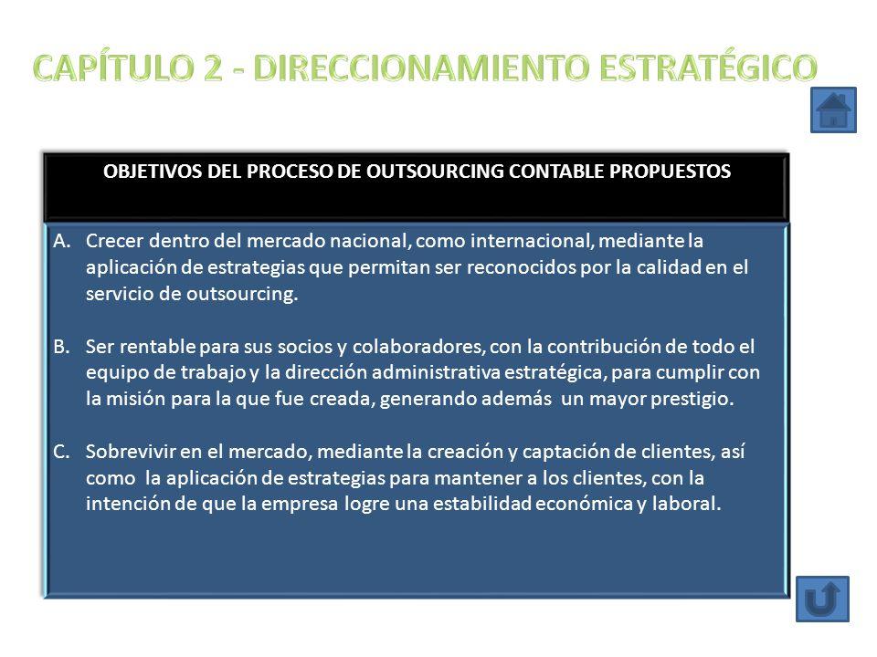 OBJETIVOS DEL PROCESO DE OUTSOURCING CONTABLE PROPUESTOS