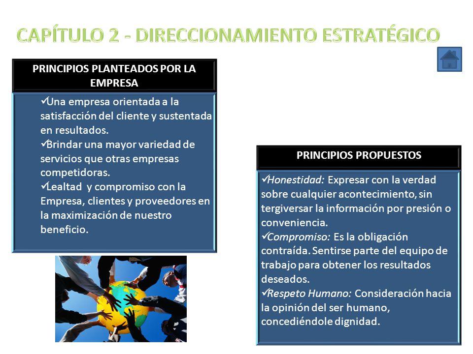 PRINCIPIOS PLANTEADOS POR LA EMPRESA PRINCIPIOS propuestos