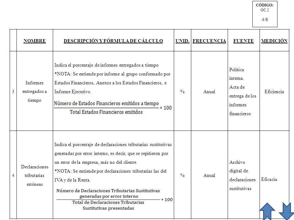 DESCRIPCIÓN Y FÓRMULA DE CÁLCULO