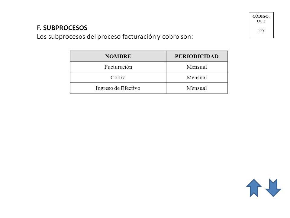 Los subprocesos del proceso facturación y cobro son: