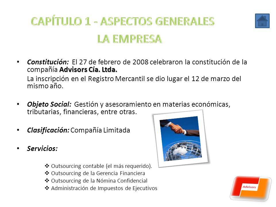 CAPÍTULO 1 - ASPECTOS GENERALES LA EMPRESA
