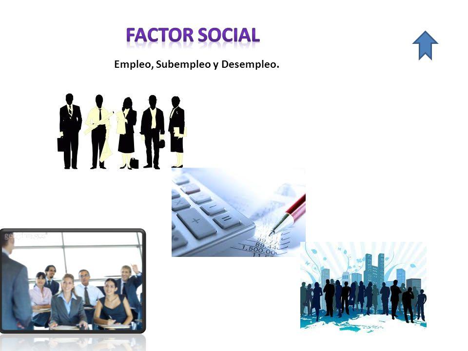 FACTOR SOCIAL Empleo, Subempleo y Desempleo.