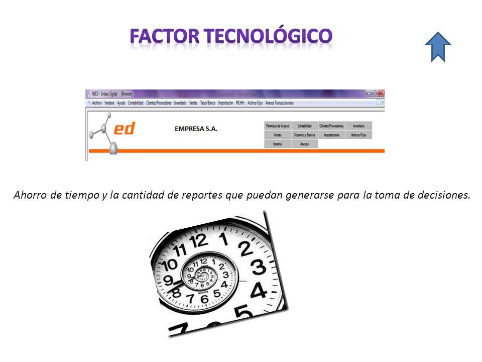 FACTOR TECNOLÓGICO Ahorro de tiempo y la cantidad de reportes que puedan generarse para la toma de decisiones.