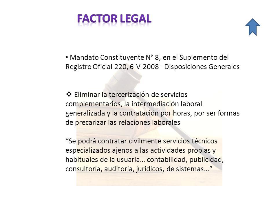 FACTOR LEGAL Mandato Constituyente N° 8, en el Suplemento del Registro Oficial 220, 6-V-2008 - Disposiciones Generales.