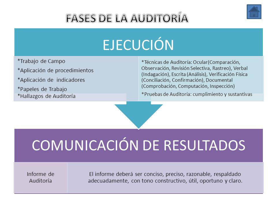 COMUNICACIÓN DE RESULTADOS