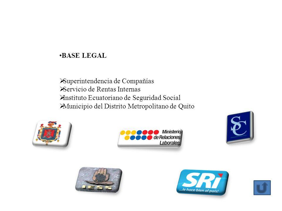 BASE LEGAL Superintendencia de Compañías. Servicio de Rentas Internas. Instituto Ecuatoriano de Seguridad Social.