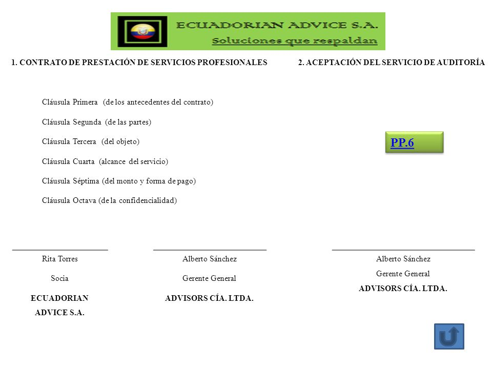 PP.6 1. CONTRATO DE PRESTACIÓN DE SERVICIOS PROFESIONALES