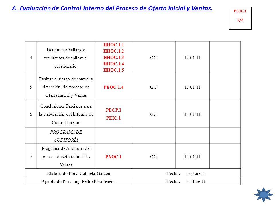 A. Evaluación de Control Interno del Proceso de Oferta Inicial y Ventas.