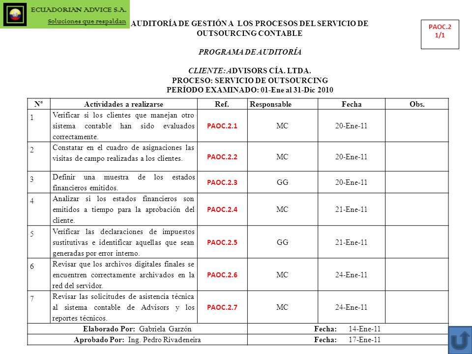 PROCESO: SERVICIO DE OUTSOURCING Actividades a realizarse