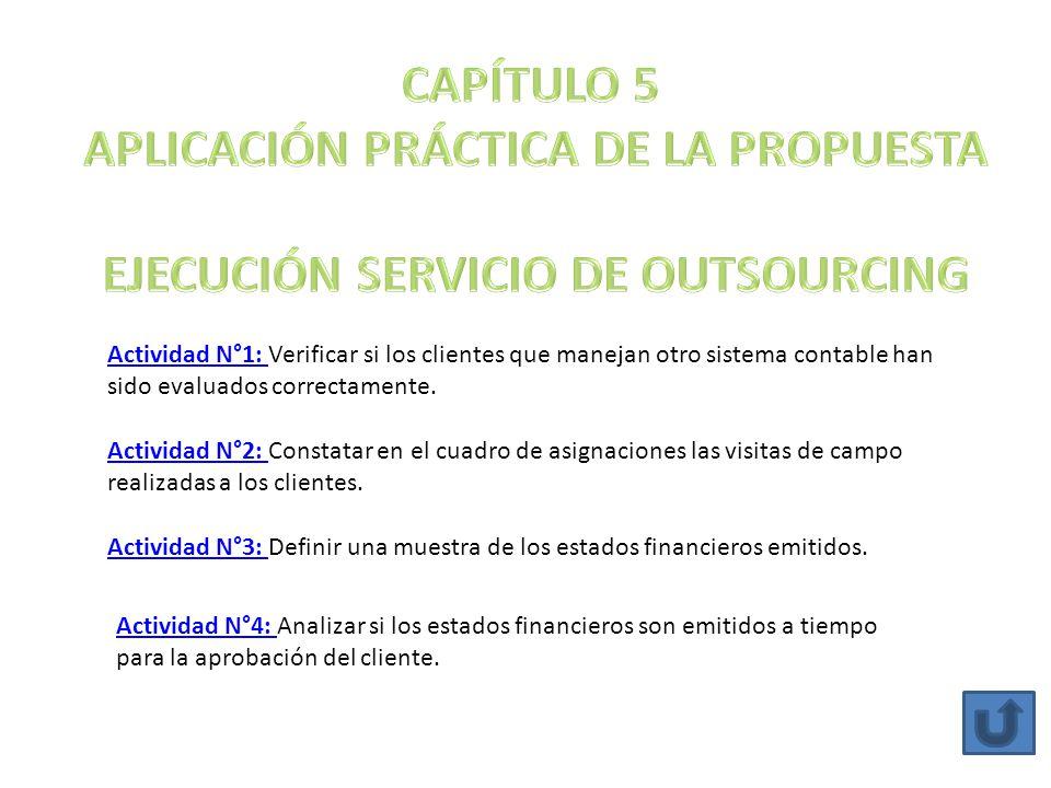 APLICACIÓN PRÁCTICA DE LA PROPUESTA EJECUCIÓN SERVICIO DE OUTSOURCING