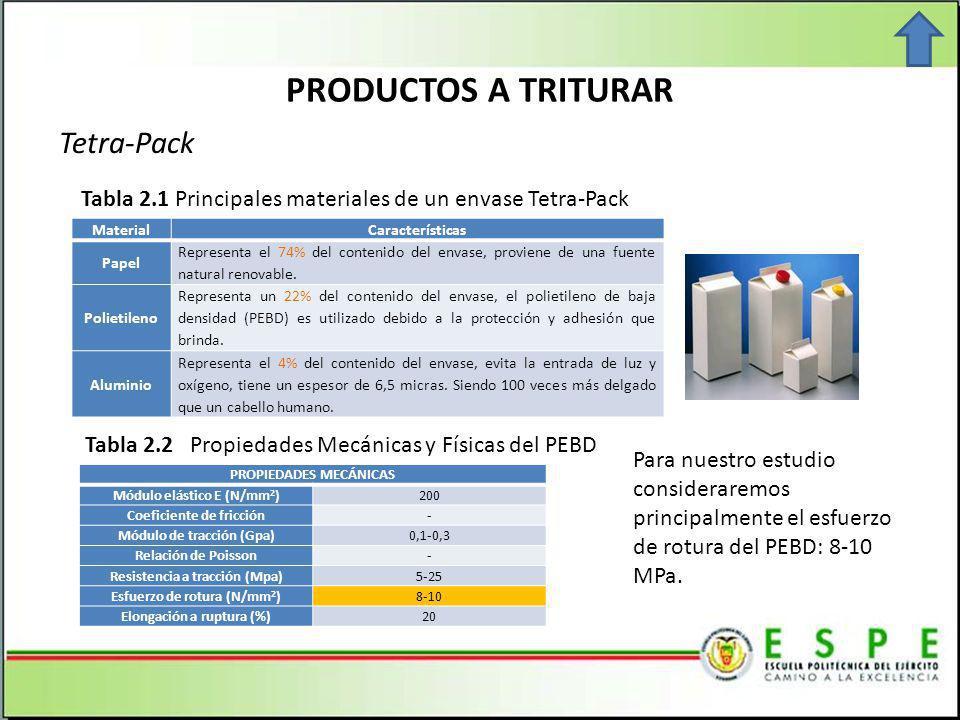 PRODUCTOS A TRITURAR Tetra-Pack